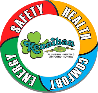 Safety, Health, Comfort, Energy - the Kennihan Plumbing & Heating, Inc. way